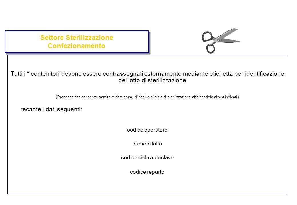 Settore Sterilizzazione Confezionamento Tutti i contenitoridevono essere contrassegnati esternamente mediante etichetta per identificazione del lotto