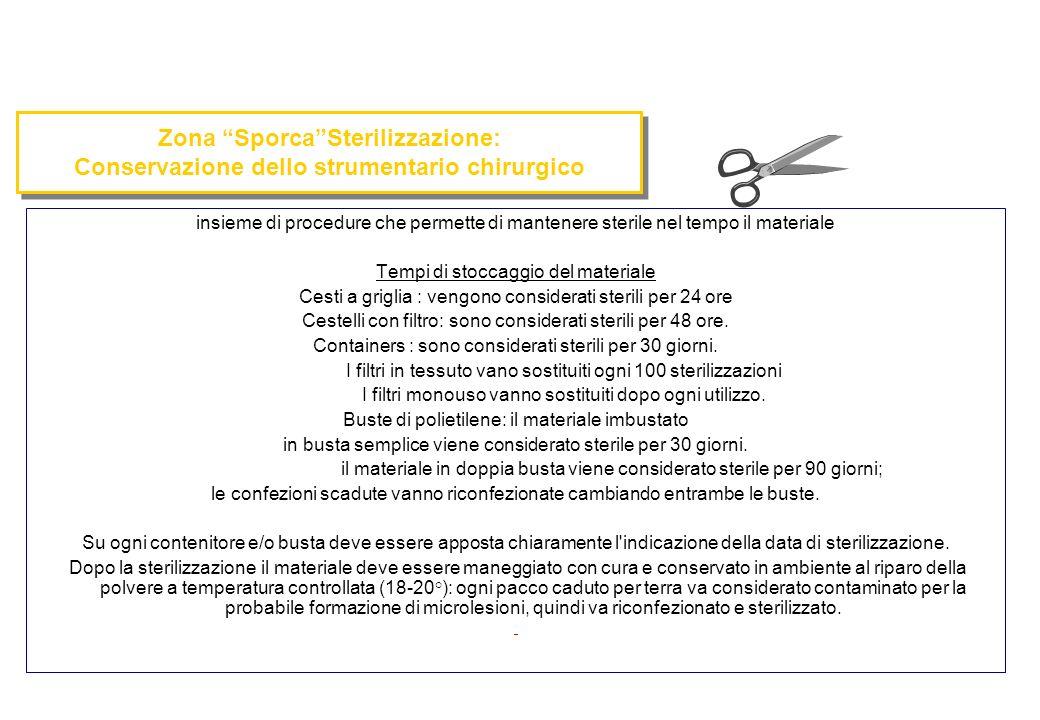 Zona SporcaSterilizzazione: Conservazione dello strumentario chirurgico insieme di procedure che permette di mantenere sterile nel tempo il materiale