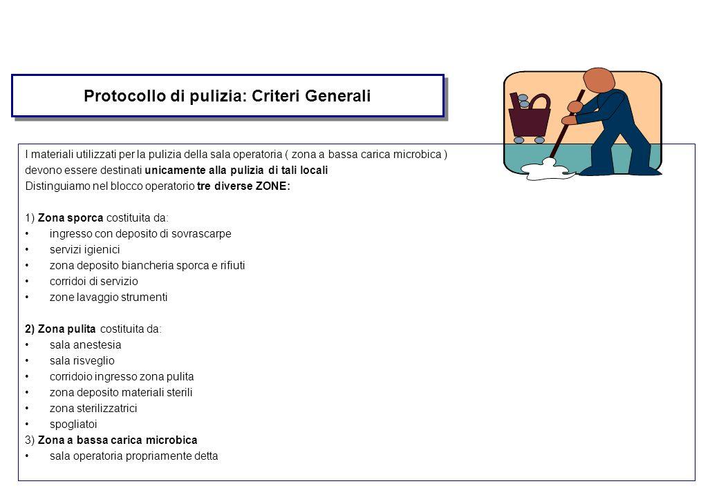 Protocollo di pulizia: Criteri Generali I materiali utilizzati per la pulizia della sala operatoria ( zona a bassa carica microbica ) devono essere de