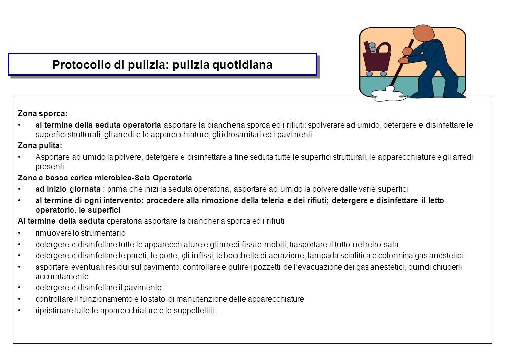 Protocollo di pulizia: pulizia quotidiana Zona sporca: al termine della seduta operatoria asportare la biancheria sporca ed i rifiuti: spolverare ad u