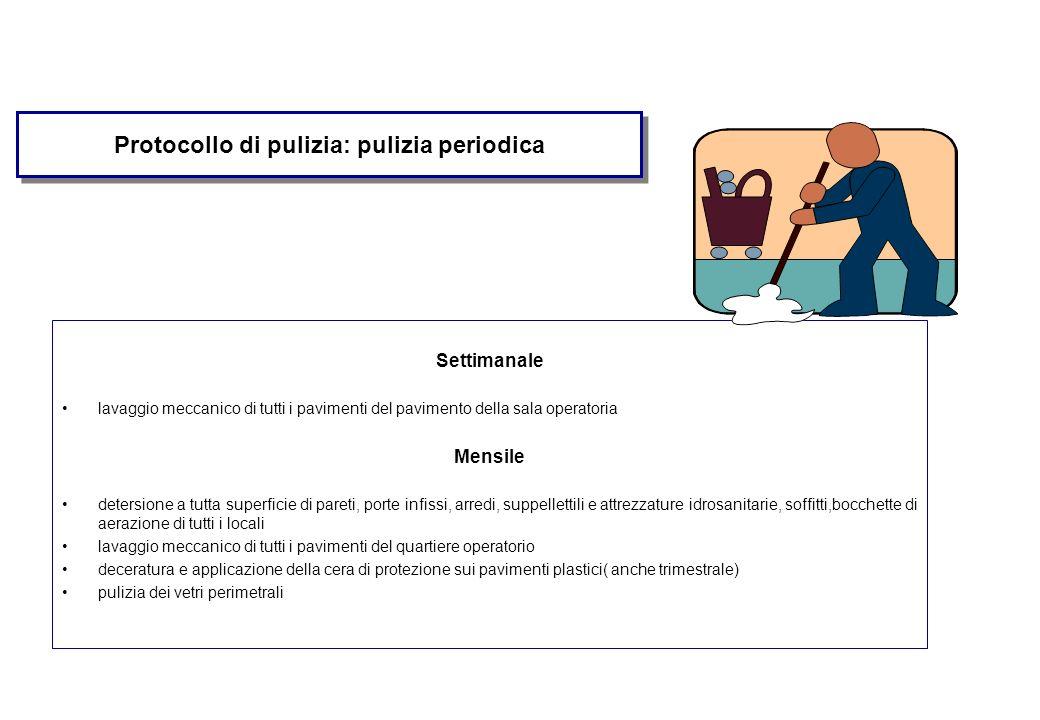 Protocollo di pulizia: pulizia periodica Settimanale lavaggio meccanico di tutti i pavimenti del pavimento della sala operatoria Mensile detersione a