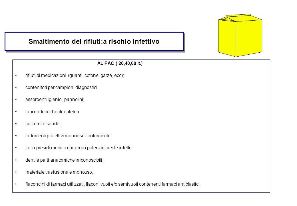Smaltimento dei rifiuti:a rischio infettivo ALIPAC ( 20,40,60 lt.) rifiuti di medicazioni (guanti, cotone, garze, ecc); contenitori per campioni diagn