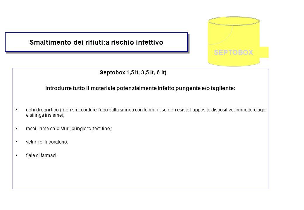 Smaltimento dei rifiuti:a rischio infettivo Septobox 1,5 lt, 3,5 lt, 6 lt) introdurre tutto il materiale potenzialmente infetto pungente e/o tagliente