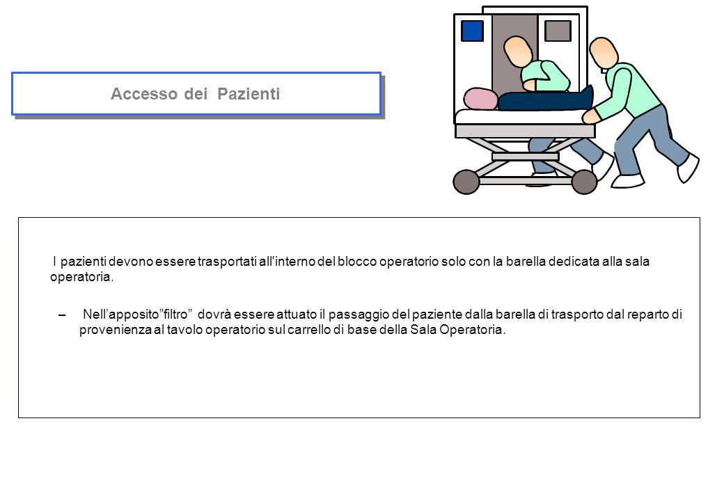 Accesso dei Pazienti I pazienti devono essere trasportati all'interno del blocco operatorio solo con la barella dedicata alla sala operatoria. – Nella