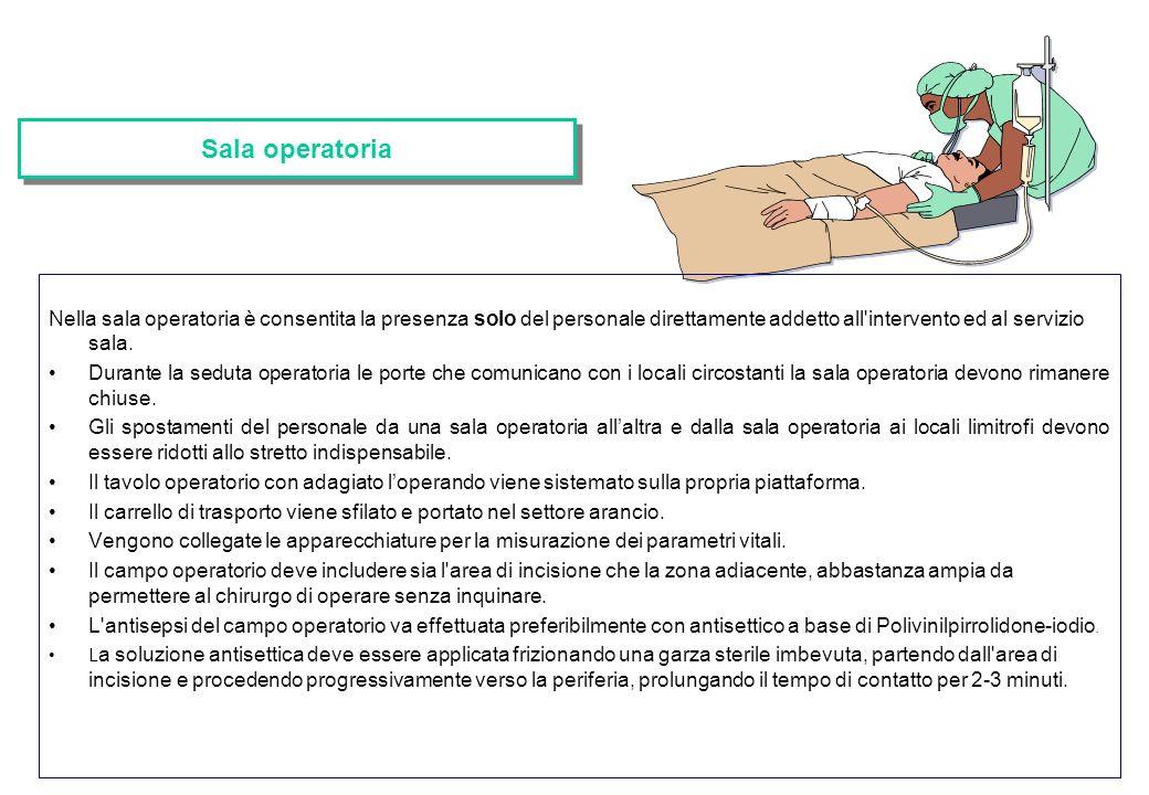 Preparazione dell èquipe chirurgica Antisepsi pre-operatoria delle mani con: soluzione schiumogena detergente a base di clorexidina gluconato al 4% o soluzione schiumogena detergente a base di iodopovidone al 7.5%.