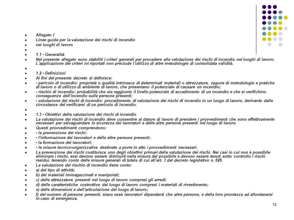 14 D.M. 10/03/1998 Allegato I Linee guida per la valutazione dei rischi incendio nei luoghi di lavoro Allegato I Linee guida per la valutazione dei ri