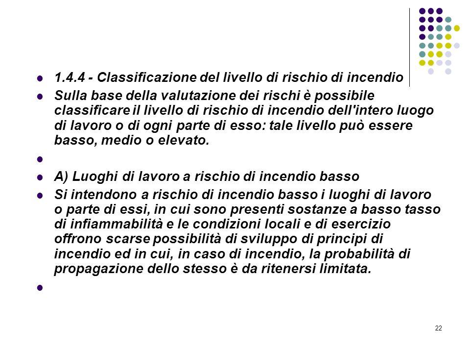 22 D.M. 10/03/1998 Allegato I Linee guida per la valutazione dei rischi incendio nei luoghi di lavoro 1.4.4 - Classificazione del livello di rischio d