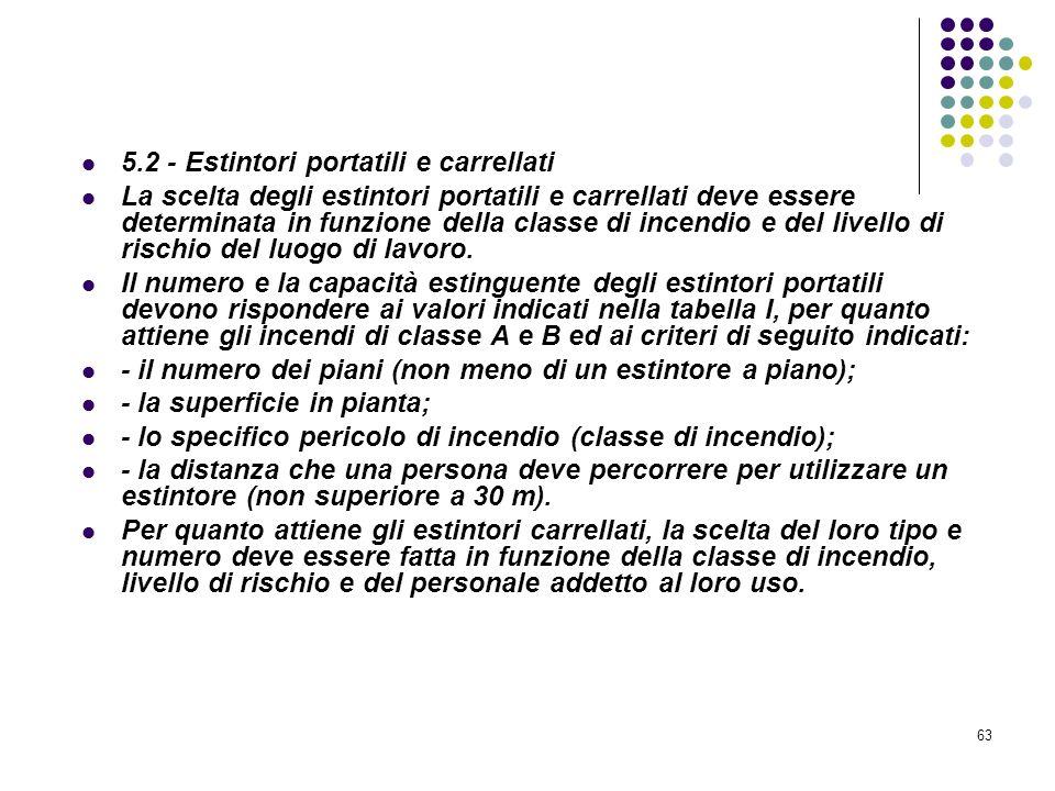 63 D.M. 10/03/1998 Allegato V Attrezzature ed impianti di estinzione degli incendi 5.2 - Estintori portatili e carrellati La scelta degli estintori po