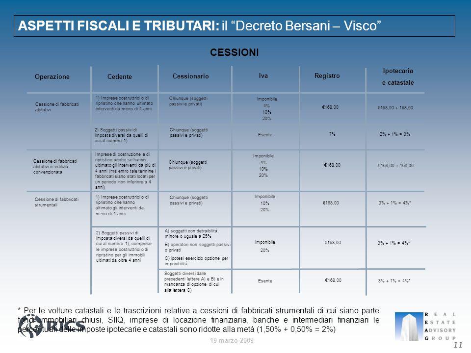19 marzo 2009 ASPETTI FISCALI E TRIBUTARI: il Decreto Bersani – Visco 11 OperazioneCedente Cessionario Iva Registro Cessione di fabbricati abitativi C