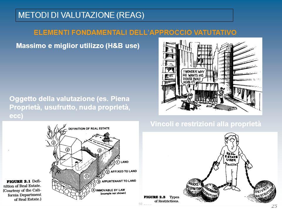19 marzo 2009 METODI DI VALUTAZIONE (REAG) 25 ELEMENTI FONDAMENTALI DELLAPPROCCIO VATUTATIVO Massimo e miglior utilizzo (H&B use) Oggetto della valuta
