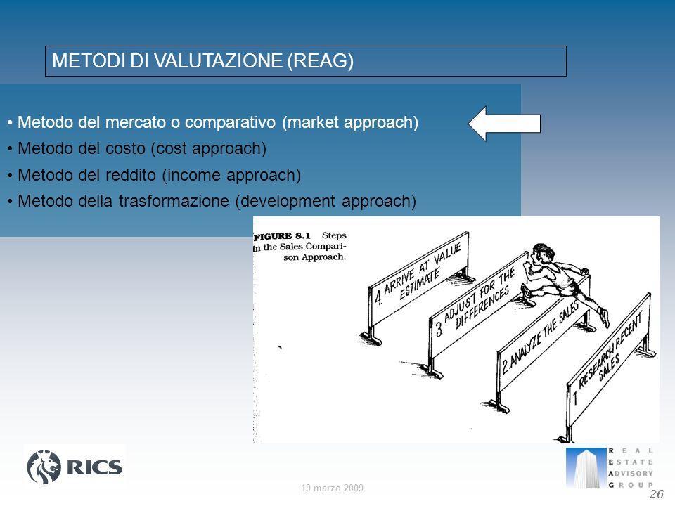 19 marzo 2009 METODI DI VALUTAZIONE (REAG) Metodo del mercato o comparativo (market approach) Metodo del costo (cost approach) Metodo del reddito (inc