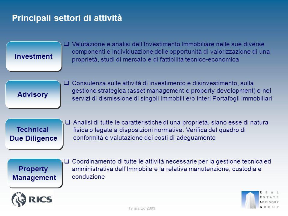 19 marzo 2009 Valutazione e analisi dellInvestimento Immobiliare nelle sue diverse componenti e individuazione delle opportunità di valorizzazione di