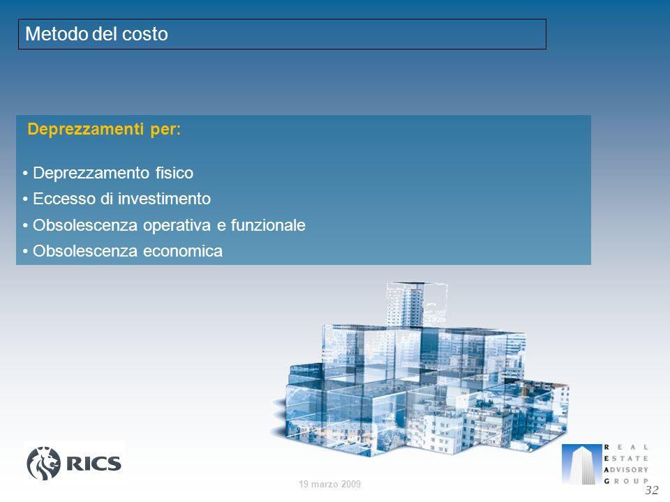 19 marzo 2009 Metodo del costo Deprezzamenti per: Deprezzamento fisico Eccesso di investimento Obsolescenza operativa e funzionale Obsolescenza econom