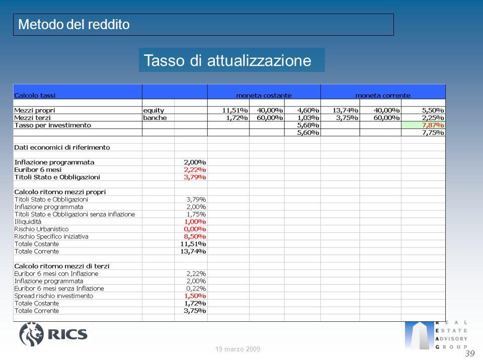 19 marzo 2009 Metodo del reddito Tasso di attualizzazione 39