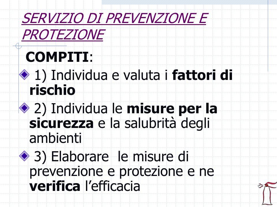 SERVIZIO DI PREVENZIONE E PROTEZIONE COMPITI: 1) Individua e valuta i fattori di rischio 2) Individua le misure per la sicurezza e la salubrità degli