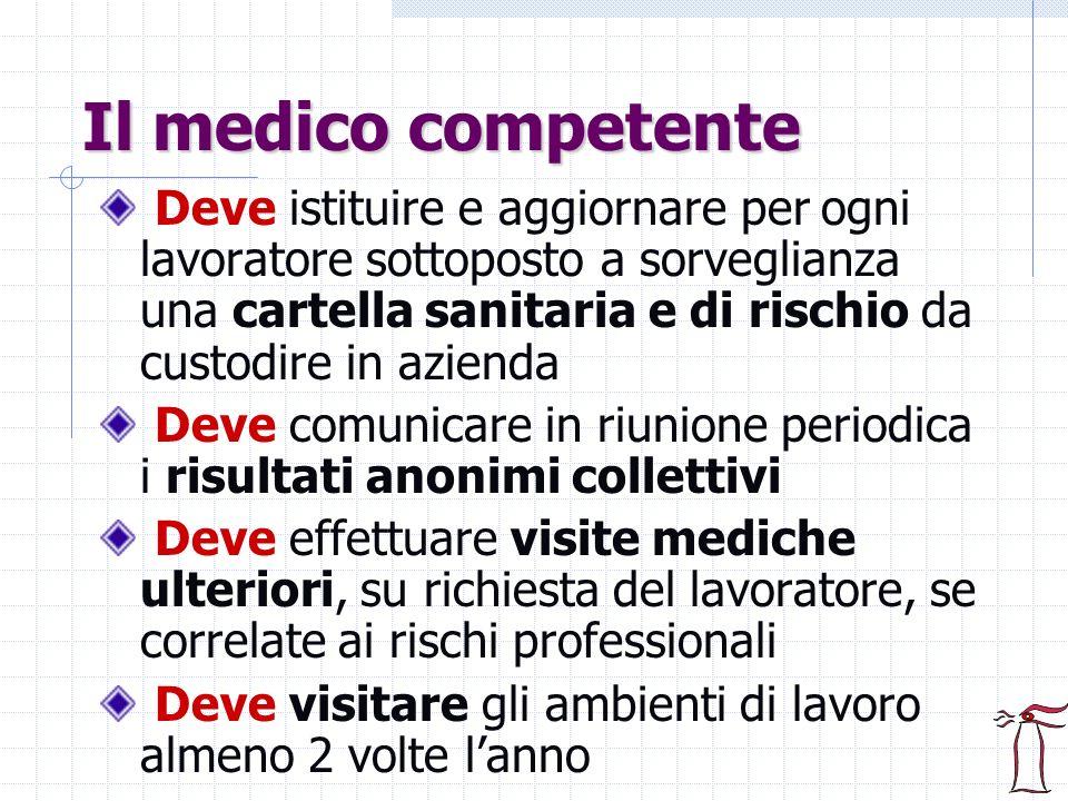 Il medico competente Deve istituire e aggiornare per ogni lavoratore sottoposto a sorveglianza una cartella sanitaria e di rischio da custodire in azi