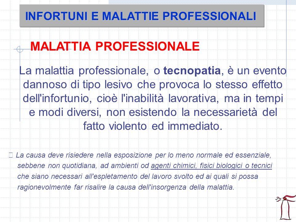 MALATTIA PROFESSIONALE La malattia professionale, o tecnopatia, è un evento dannoso di tipo lesivo che provoca lo stesso effetto dell'infortunio, cioè