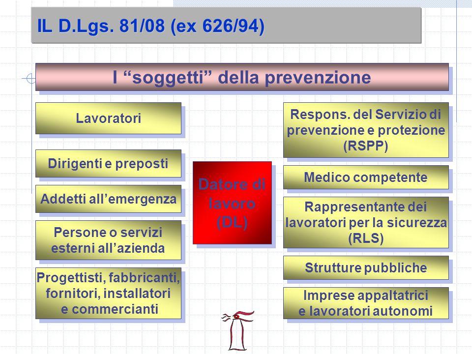 IL D.Lgs. 81/08 (ex 626/94) Lavoratori Dirigenti e preposti Progettisti, fabbricanti, fornitori, installatori e commercianti Progettisti, fabbricanti,
