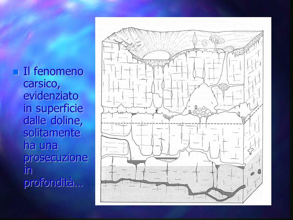 Il fenomeno carsico, evidenziato in superficie dalle doline, solitamente ha una prosecuzione in profondità… Il fenomeno carsico, evidenziato in superf
