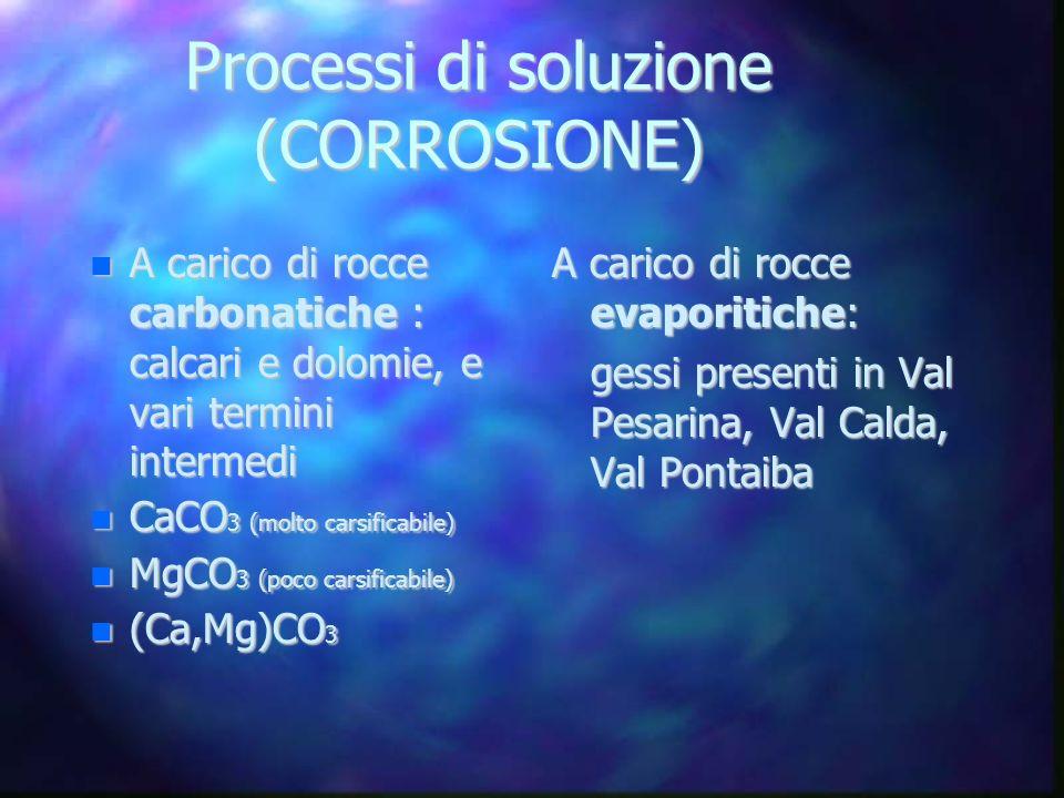 Processi di soluzione (CORROSIONE) A carico di rocce carbonatiche : calcari e dolomie, e vari termini intermedi A carico di rocce carbonatiche : calca