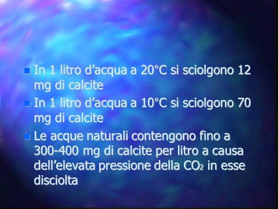 In 1 litro dacqua a 20°C si sciolgono 12 mg di calcite In 1 litro dacqua a 20°C si sciolgono 12 mg di calcite In 1 litro dacqua a 10°C si sciolgono 70