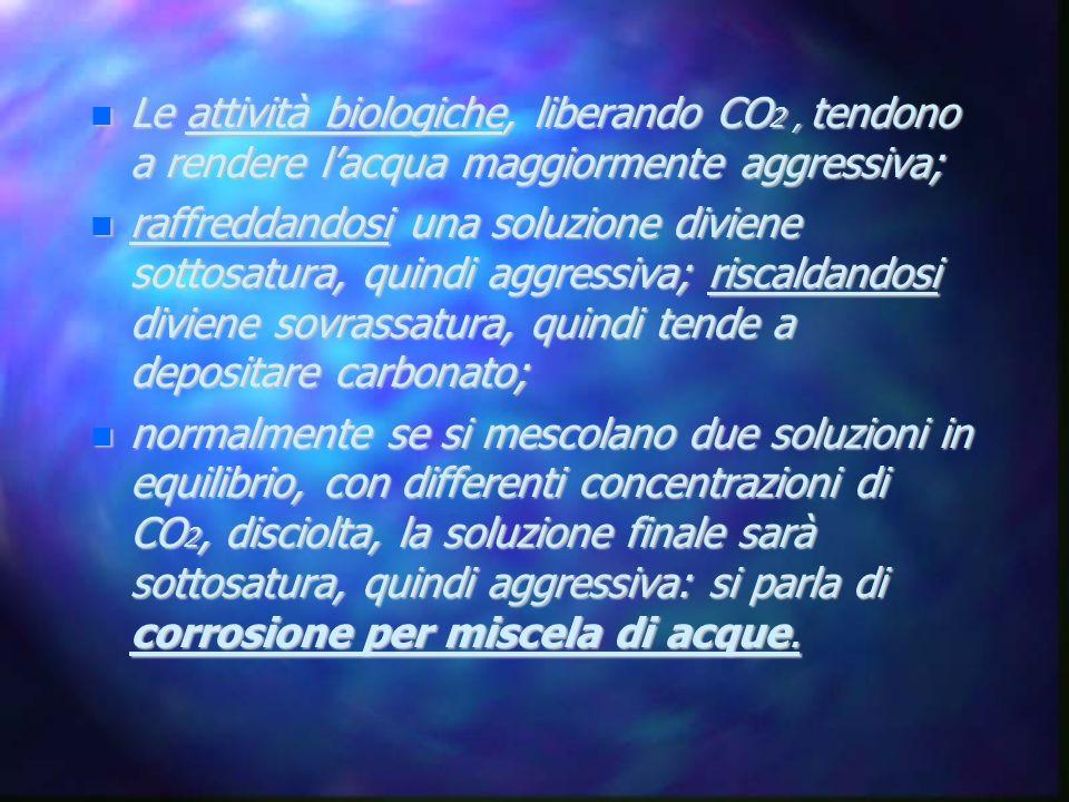 Le attività biologiche, liberando CO 2, tendono a rendere lacqua maggiormente aggressiva; Le attività biologiche, liberando CO 2, tendono a rendere la