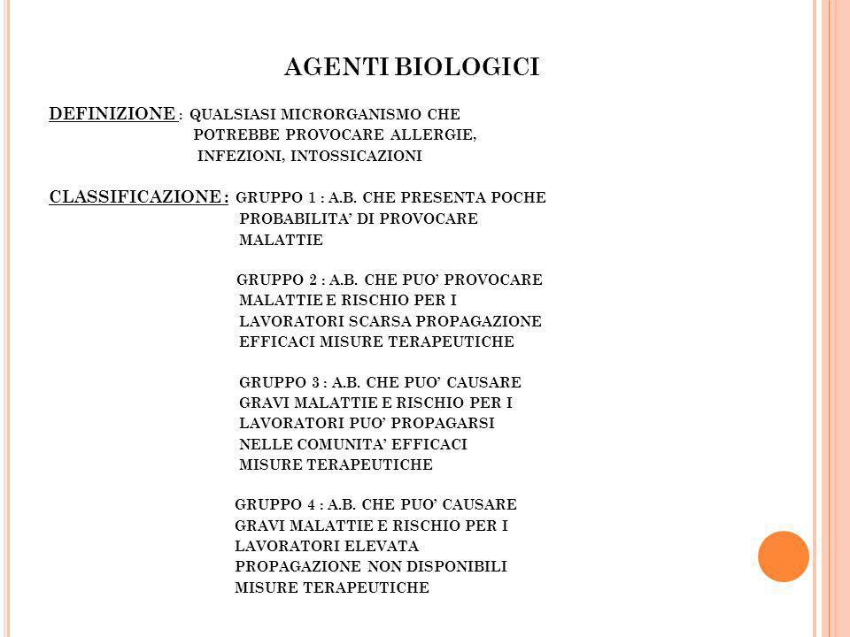 AGENTI BIOLOGICI DEFINIZIONE : QUALSIASI MICRORGANISMO CHE POTREBBE PROVOCARE ALLERGIE, INFEZIONI, INTOSSICAZIONI CLASSIFICAZIONE : GRUPPO 1 : A.B. CH