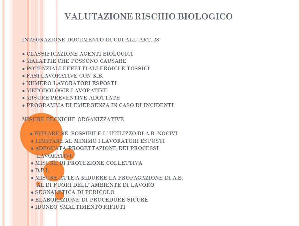 VALUTAZIONE RISCHIO BIOLOGICO INTEGRAZIONE DOCUMENTO DI CUI ALL ART. 28 CLASSIFICAZIONE AGENTI BIOLOGICI MALATTIE CHE POSSONO CAUSARE POTENZIALI EFFET