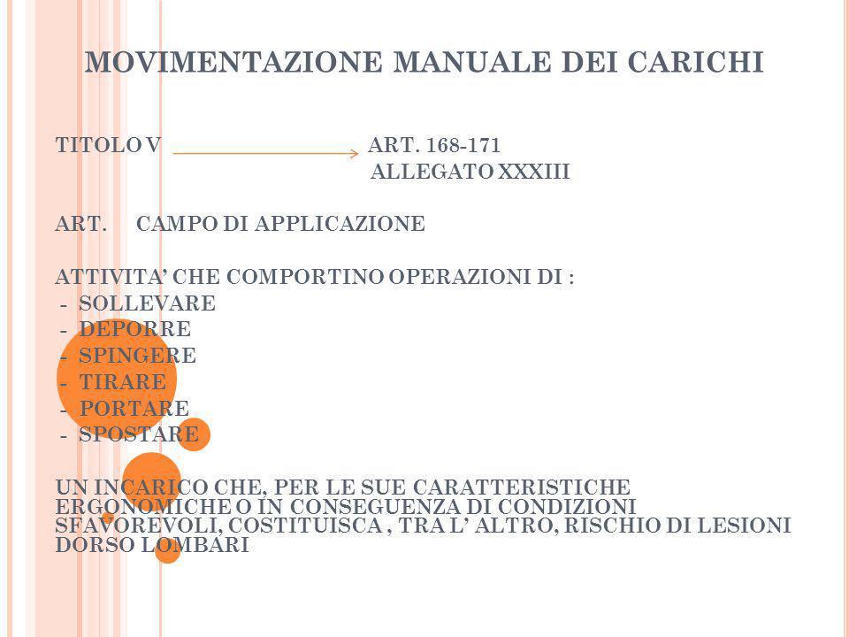 MOVIMENTAZIONE MANUALE DEI CARICHI TITOLO V ART. 168-171 ALLEGATO XXXIII ART. CAMPO DI APPLICAZIONE ATTIVITA CHE COMPORTINO OPERAZIONI DI : - SOLLEVAR
