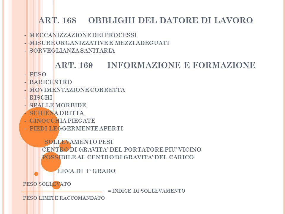 ART. 168 OBBLIGHI DEL DATORE DI LAVORO - MECCANIZZAZIONE DEI PROCESSI - MISURE ORGANIZZATIVE E MEZZI ADEGUATI - SORVEGLIANZA SANITARIA ART. 169 INFORM