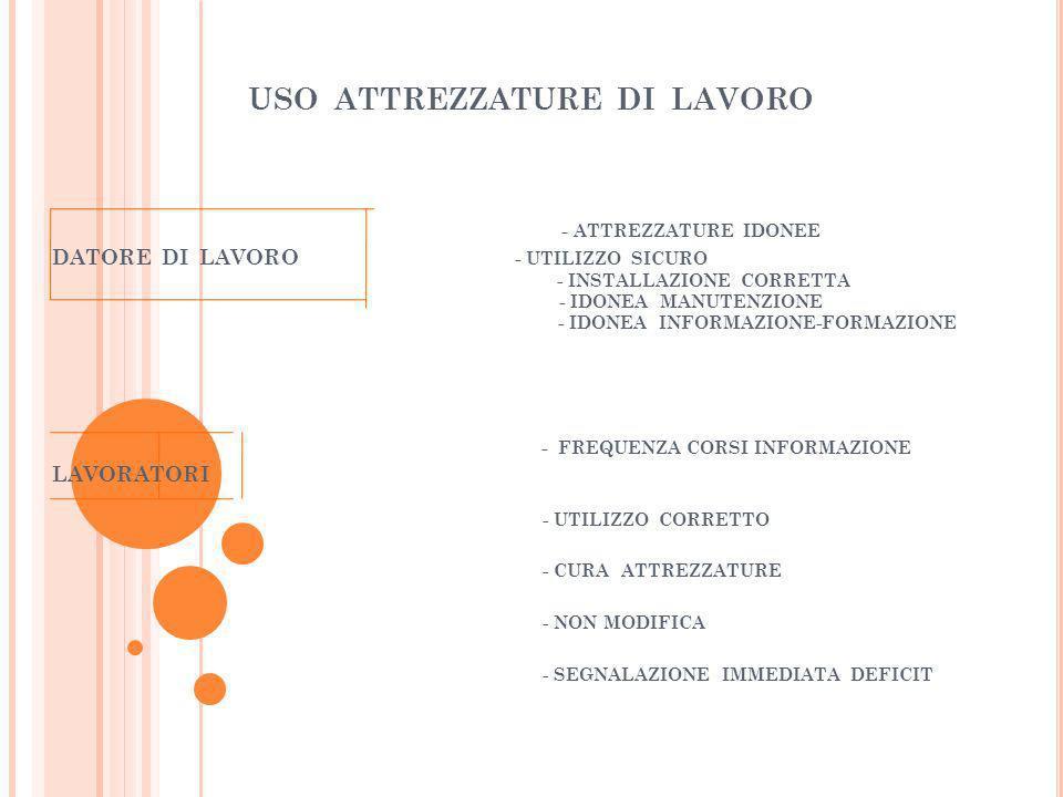 USO ATTREZZATURE DI LAVORO - ATTREZZATURE IDONEE DATORE DI LAVORO - UTILIZZO SICURO - INSTALLAZIONE CORRETTA - IDONEA MANUTENZIONE - IDONEA INFORMAZIO