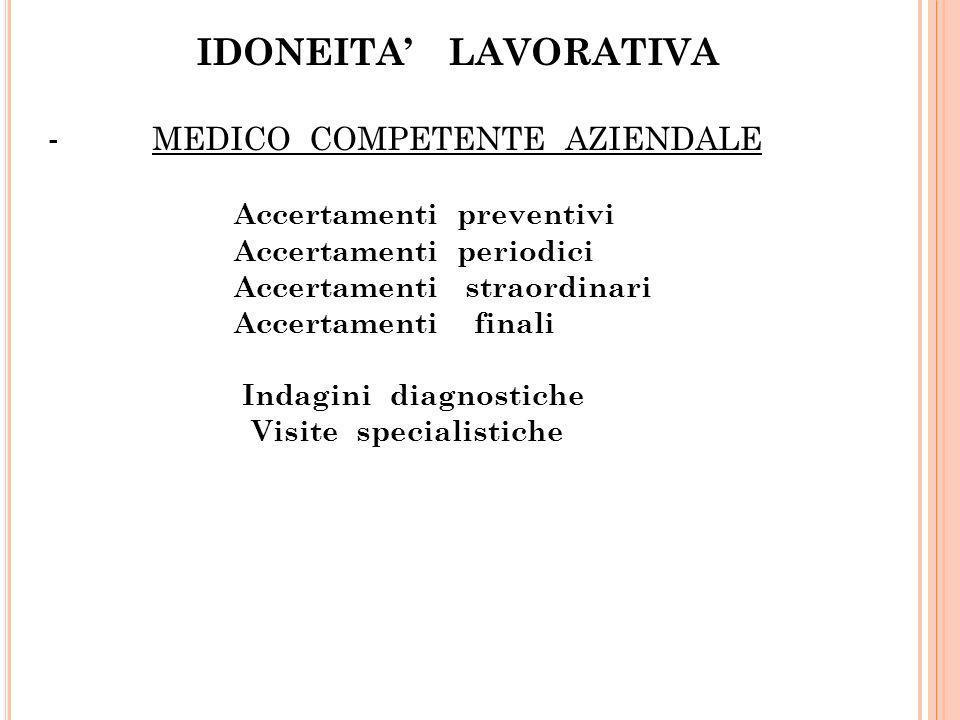 IDONEITA LAVORATIVA - MEDICO COMPETENTE AZIENDALE Accertamenti preventivi Accertamenti periodici Accertamenti straordinari Accertamenti finali Indagin