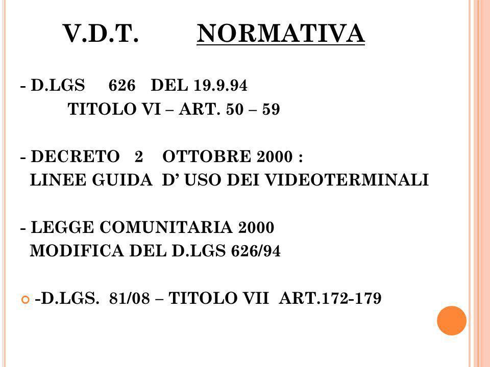 V.D.T. NORMATIVA - D.LGS 626 DEL 19.9.94 TITOLO VI – ART. 50 – 59 - DECRETO 2 OTTOBRE 2000 : LINEE GUIDA D USO DEI VIDEOTERMINALI - LEGGE COMUNITARIA