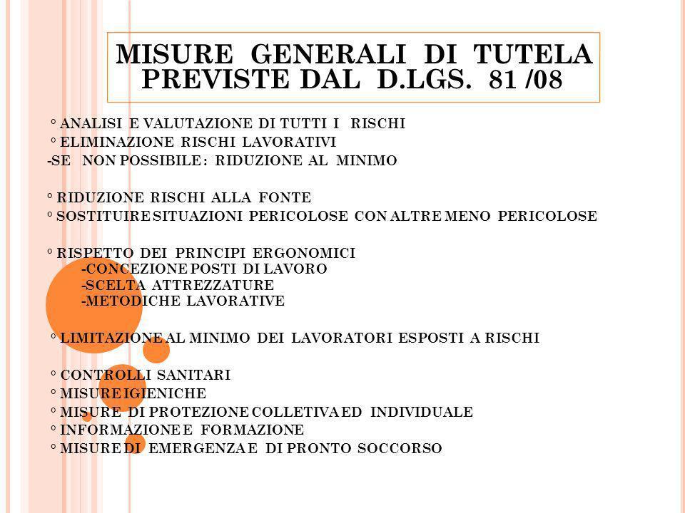 D.LGS 81 / 08 DEFINIZIONI PERICOLO : PROPRIETA INTRINSECA DI UN DETERMINATO FATTORE AVENTE POTENZIALITA DI CAUSARE DANNI RISCHIO : PROBABILITA CHE SIA RAGGIUNTO IL LIMITE OLTRE IL QUALE PUO DETERMINARSI IL DANNO.