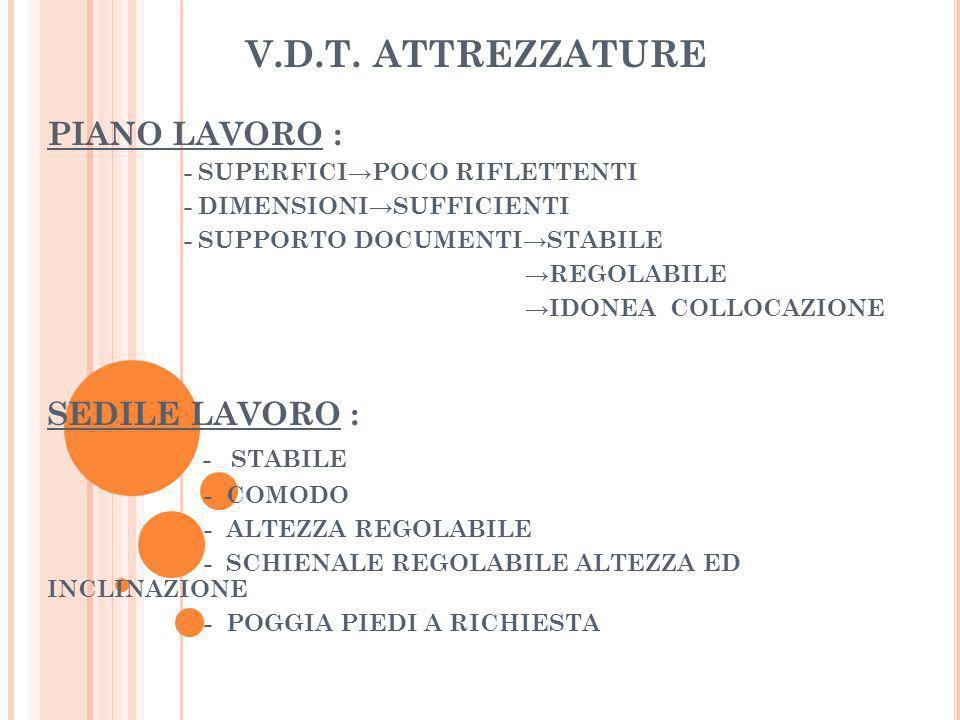 V.D.T. ATTREZZATURE PIANO LAVORO : - SUPERFICIPOCO RIFLETTENTI - DIMENSIONISUFFICIENTI - SUPPORTO DOCUMENTISTABILE REGOLABILE IDONEA COLLOCAZIONE SEDI