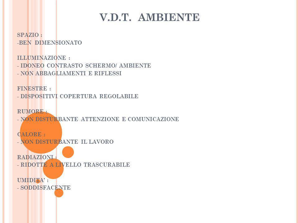 V.D.T. AMBIENTE SPAZIO : -BEN DIMENSIONATO ILLUMINAZIONE : - IDONEO CONTRASTO SCHERMO/ AMBIENTE - NON ABBAGLIAMENTI E RIFLESSI FINESTRE : - DISPOSITIV