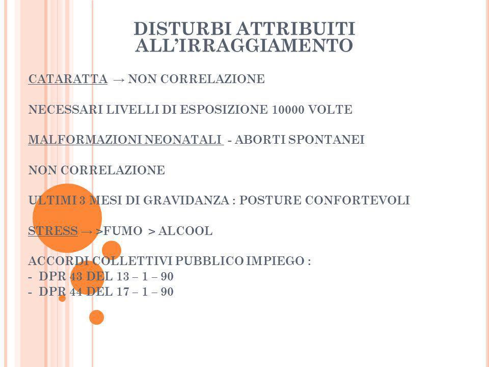 DISTURBI ATTRIBUITI ALLIRRAGGIAMENTO CATARATTA NON CORRELAZIONE NECESSARI LIVELLI DI ESPOSIZIONE 10000 VOLTE MALFORMAZIONI NEONATALI - ABORTI SPONTANE