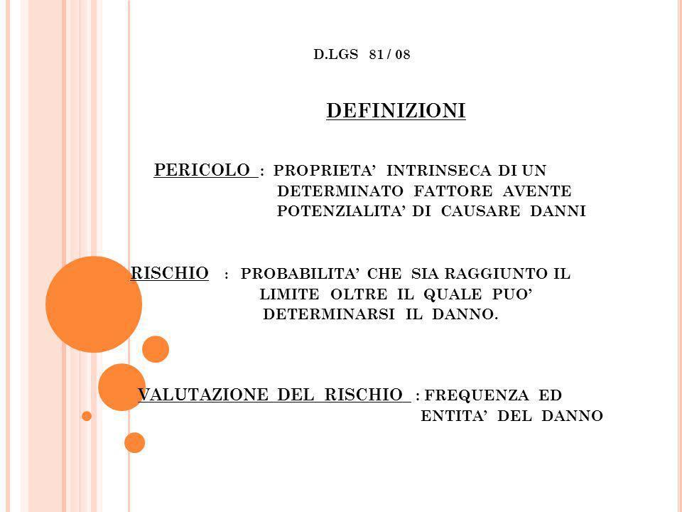 D.LGS 81 / 08 DEFINIZIONI PERICOLO : PROPRIETA INTRINSECA DI UN DETERMINATO FATTORE AVENTE POTENZIALITA DI CAUSARE DANNI RISCHIO : PROBABILITA CHE SIA