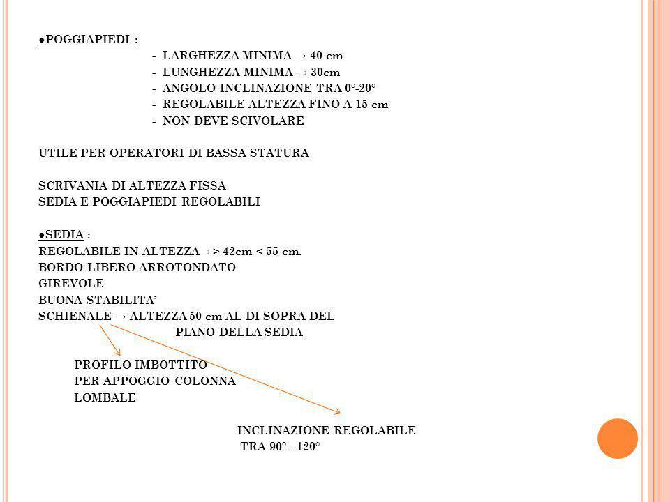 POGGIAPIEDI : - LARGHEZZA MINIMA 40 cm - LUNGHEZZA MINIMA 30cm - ANGOLO INCLINAZIONE TRA 0°-20° - REGOLABILE ALTEZZA FINO A 15 cm - NON DEVE SCIVOLARE
