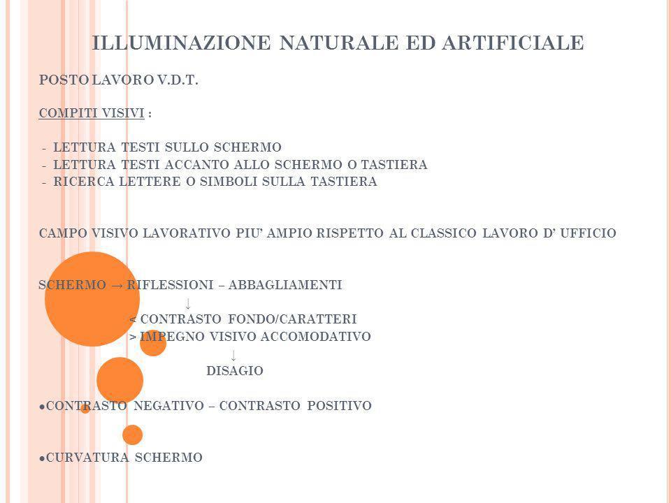 ILLUMINAZIONE NATURALE ED ARTIFICIALE POSTO LAVORO V.D.T. COMPITI VISIVI : - LETTURA TESTI SULLO SCHERMO - LETTURA TESTI ACCANTO ALLO SCHERMO O TASTIE