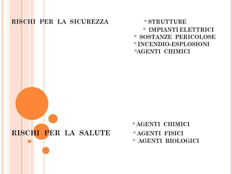 D.P.I - ANALISI VALUTAZIONE RISCHI DATORE DI LAVORO - SCELTA D.P.I.