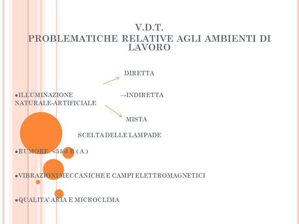 V.D.T. PROBLEMATICHE RELATIVE AGLI AMBIENTI DI LAVORO DIRETTA ILLUMINAZIONE INDIRETTA NATURALE-ARTIFICIALE MISTA SCELTA DELLE LAMPADE RUMORE <55 d B (