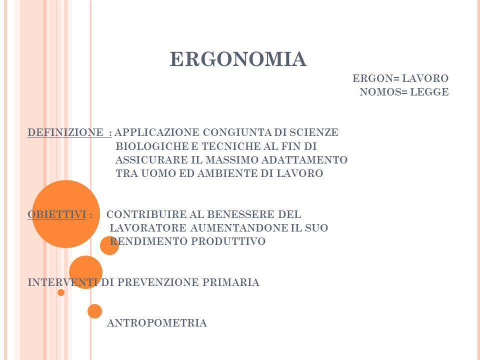 ERGONOMIA ERGON= LAVORO NOMOS= LEGGE DEFINIZIONE : APPLICAZIONE CONGIUNTA DI SCIENZE BIOLOGICHE E TECNICHE AL FIN DI ASSICURARE IL MASSIMO ADATTAMENTO