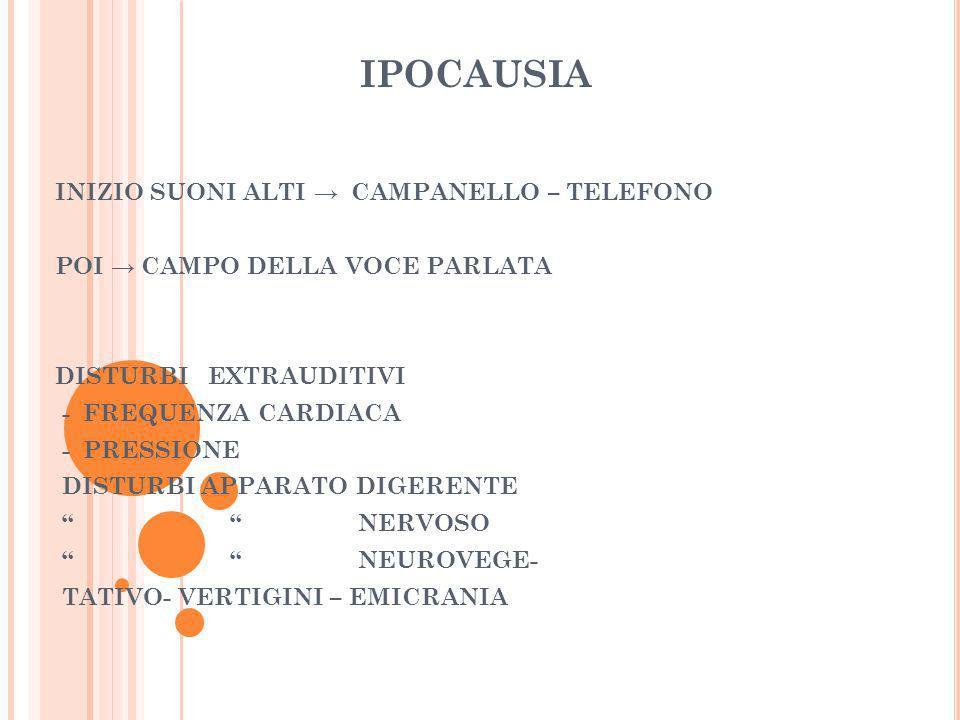 IPOCAUSIA INIZIO SUONI ALTI CAMPANELLO – TELEFONO POI CAMPO DELLA VOCE PARLATA DISTURBI EXTRAUDITIVI - FREQUENZA CARDIACA - PRESSIONE DISTURBI APPARAT