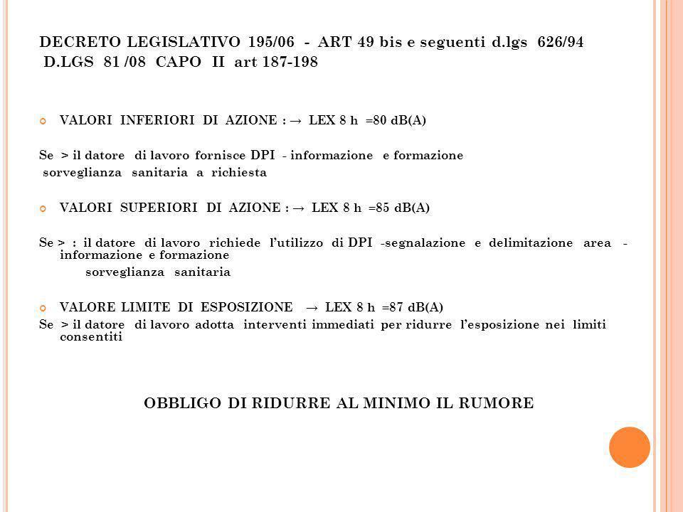 DECRETO LEGISLATIVO 195/06 - ART 49 bis e seguenti d.lgs 626/94 D.LGS 81 /08 CAPO II art 187-198 VALORI INFERIORI DI AZIONE : LEX 8 h =80 dB(A) Se > i