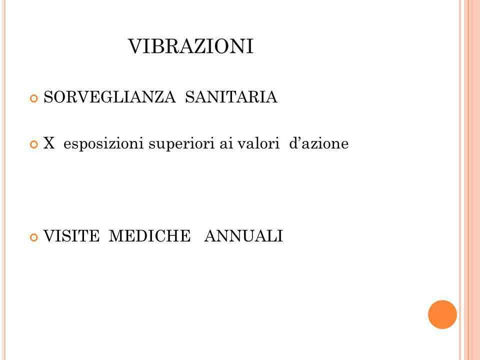 VIBRAZIONI SORVEGLIANZA SANITARIA X esposizioni superiori ai valori dazione VISITE MEDICHE ANNUALI