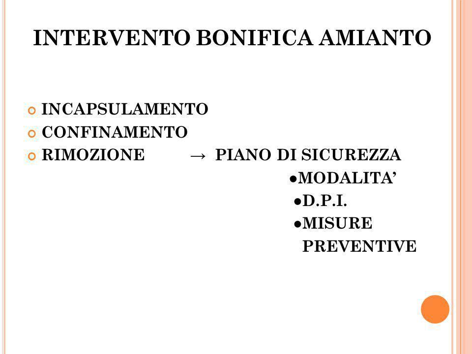 INTERVENTO BONIFICA AMIANTO INCAPSULAMENTO CONFINAMENTO RIMOZIONE PIANO DI SICUREZZA MODALITA D.P.I. MISURE PREVENTIVE