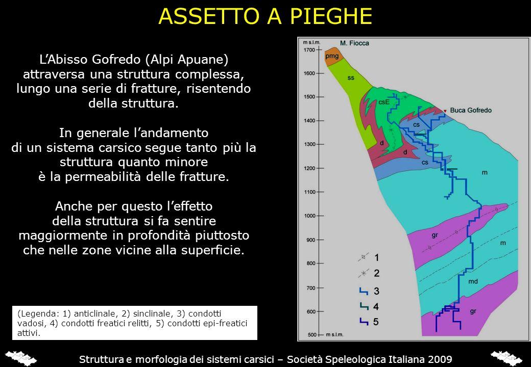 ASSETTO A PIEGHE LAbisso Gofredo (Alpi Apuane) attraversa una struttura complessa, lungo una serie di fratture, risentendo della struttura. In general