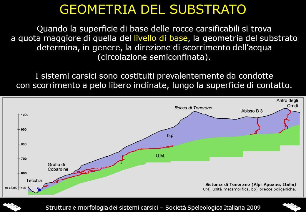 Quando la superficie di base delle rocce carsificabili si trova a quota maggiore di quella del livello di base, la geometria del substrato determina,