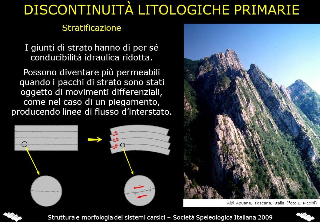 Stratificazione I giunti di strato hanno di per sé conducibilità idraulica ridotta. Possono diventare più permeabili quando i pacchi di strato sono st
